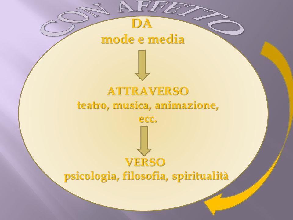 ATTRAVERSO teatro, musica, animazione, ecc. DA mode e media VERSO psicologia, filosofia, spiritualità