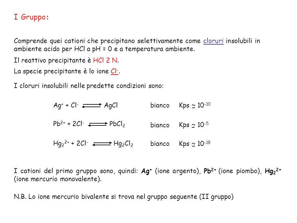 I Gruppo: Comprende quei cationi che precipitano selettivamente come cloruri insolubili in ambiente acido per HCl a pH = 0 e a temperatura ambiente.