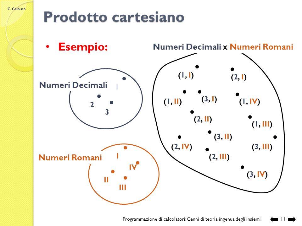C. Gaibisso Prodotto cartesiano Programmazione di calcolatori: Cenni di teoria ingenua degli insiemi10 Prodotto Cartesiano: il prodotto cartesiano di