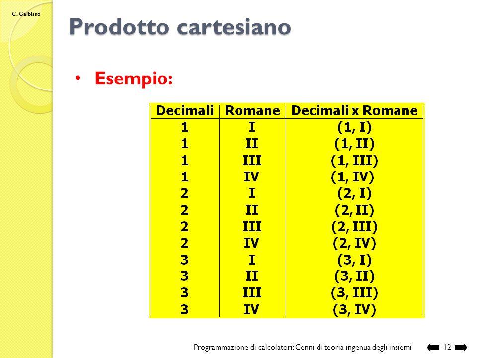 C. Gaibisso Prodotto cartesiano Programmazione di calcolatori: Cenni di teoria ingenua degli insiemi11 2 1 3 Numeri Decimali II IV I III Numeri Romani