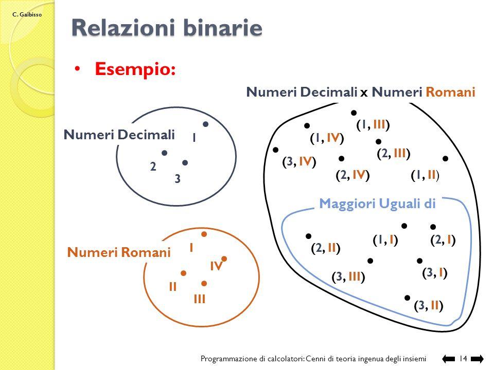 C. Gaibisso Relazioni binarie Programmazione di calcolatori: Cenni di teoria ingenua degli insiemi13 è un sottoinsieme del prodotto cartesiano di A pe