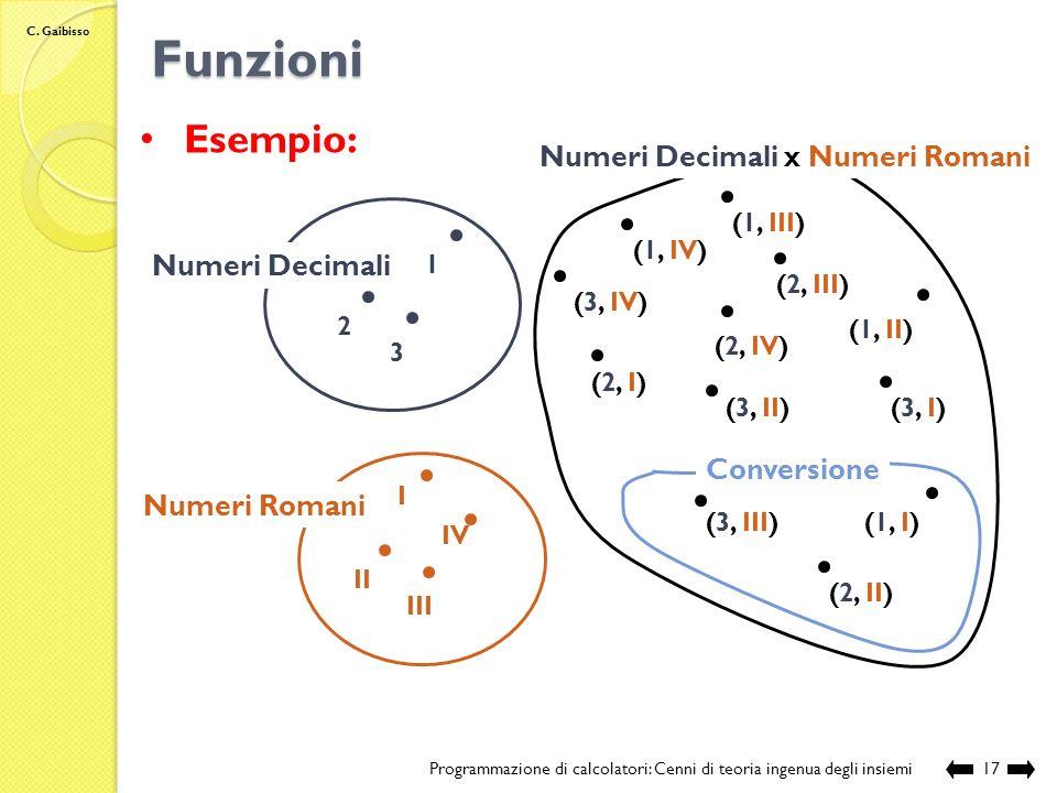 C. Gaibisso Funzioni Programmazione di calcolatori: Cenni di teoria ingenua degli insiemi16 Funzione: una funzione f da A in B è una relazione binaria