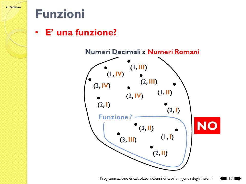 C. Gaibisso Funzioni Programmazione di calcolatori: Cenni di teoria ingenua degli insiemi18 Esempio: