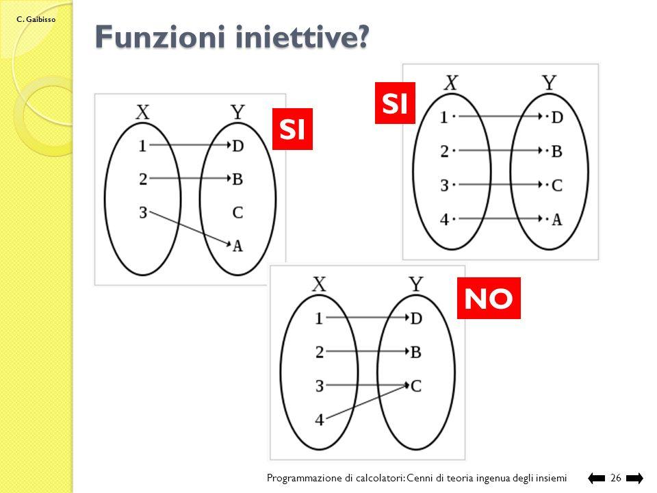 C. Gaibisso Funzioni iniettive Programmazione di calcolatori: Cenni di teoria ingenua degli insiemi25 Funzione iniettiva: f : A B è iniettiva se assoc