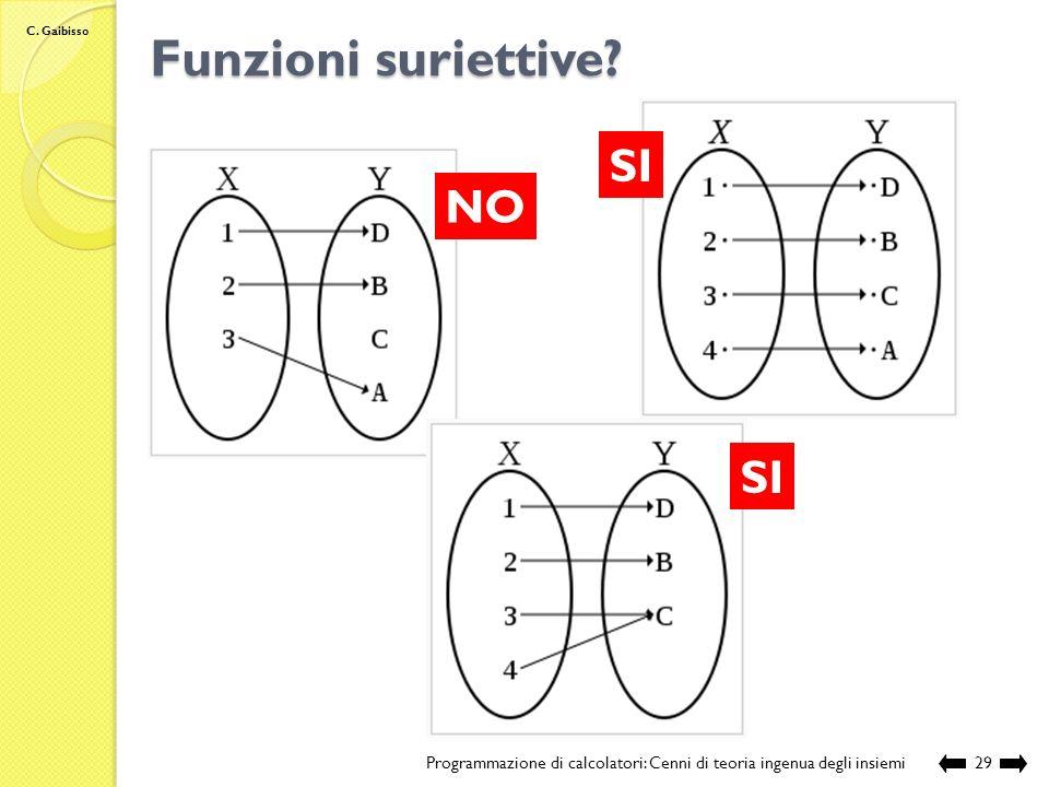 C. Gaibisso Funzioni suriettive Programmazione di calcolatori: Cenni di teoria ingenua degli insiemi28 Funzione suriettiva: f : A B è suriettiva se e