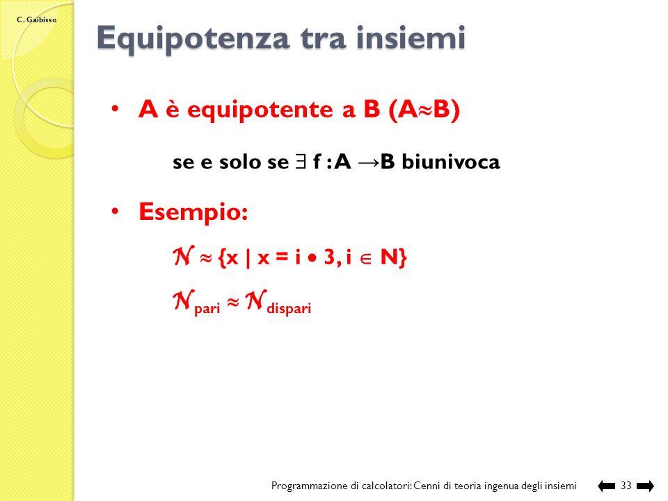 C. Gaibisso Funzioni invertibili Programmazione di calcolatori: Cenni di teoria ingenua degli insiemi32 Funzione inversa: se f : A B è biunivoca allor