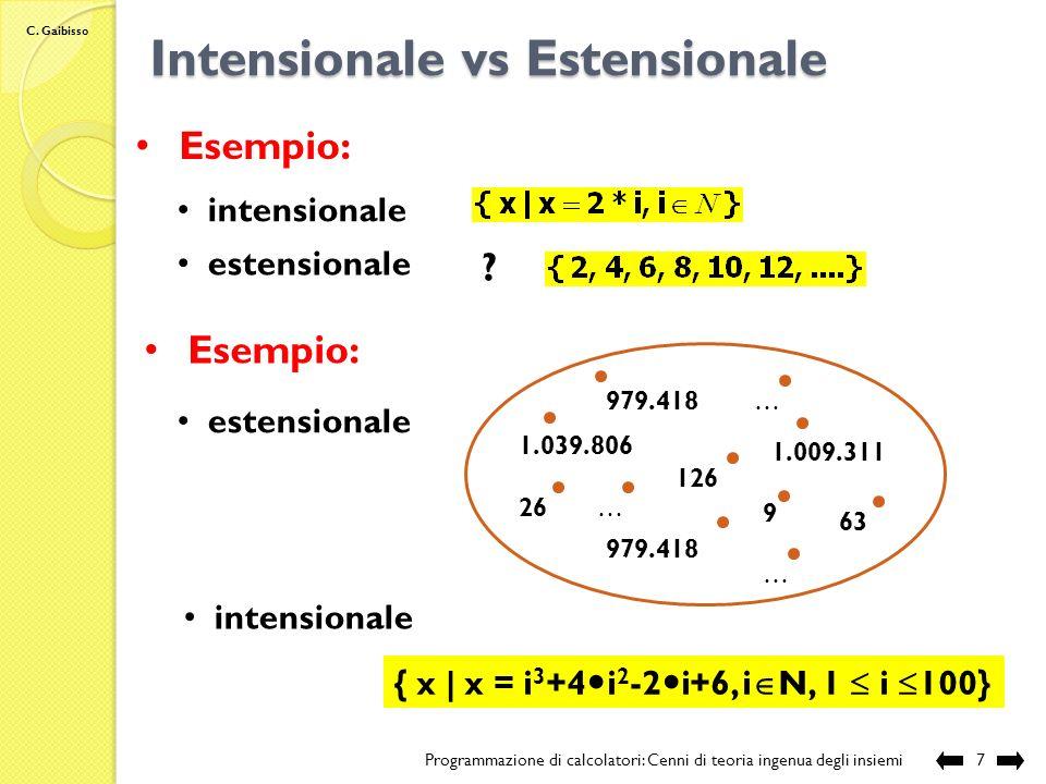C. Gaibisso Definizione di un insieme Programmazione di calcolatori: Cenni di teoria ingenua degli insiemi6 elenco di tutti e soli gli elementi dellin