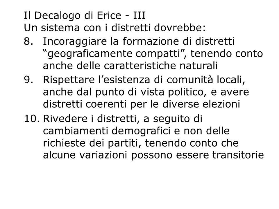 Il Decalogo di Erice - III Un sistema con i distretti dovrebbe: 8.Incoraggiare la formazione di distretti geograficamente compatti, tenendo conto anch