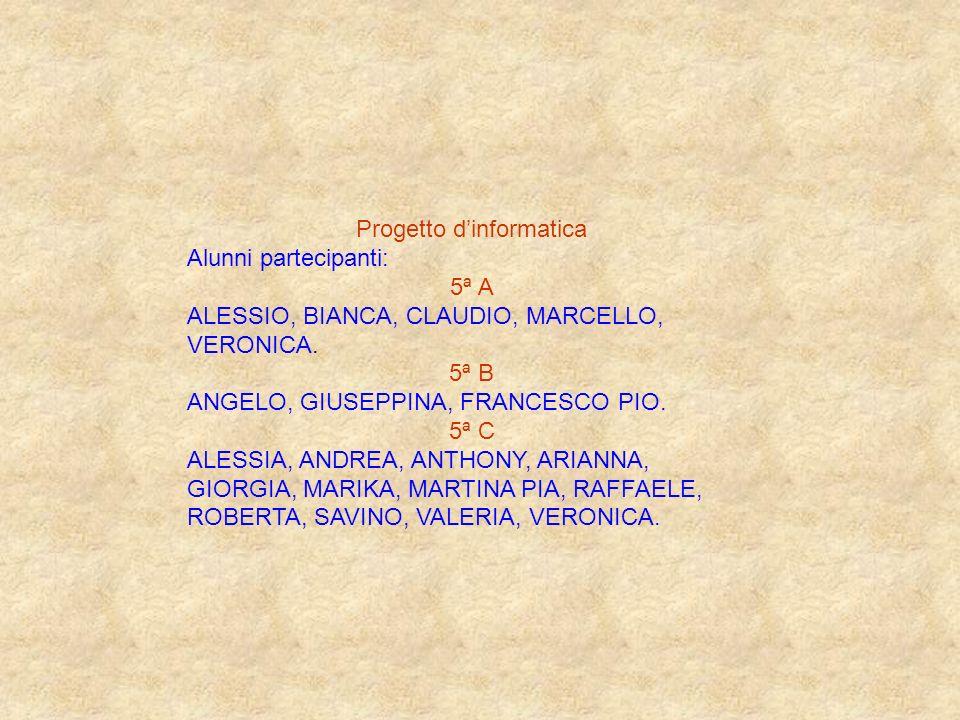 Ci sono tanti e vari numeri Romani come: 1=I;2=II;3=III;4=IV;5=V;6=VI; 7=VII;8=VIII;9=IX;10=X;11=XI; 12=XII;13=XIII;14=XIV;15=XV; 16=XIV;17=XVII;18=XV