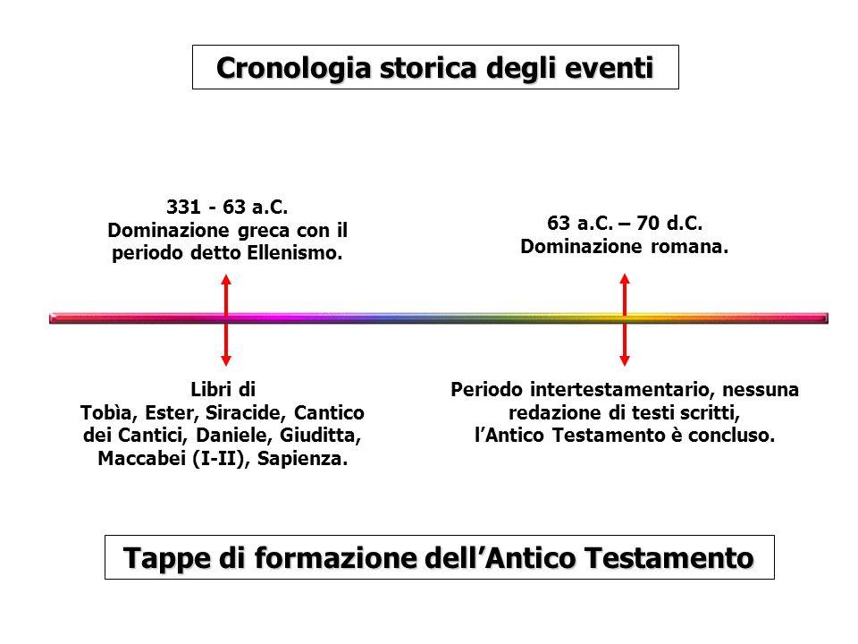 331 - 63 a.C. Dominazione greca con il periodo detto Ellenismo. Cronologia storica degli eventi Tappe di formazione dellAntico Testamento 63 a.C. – 70