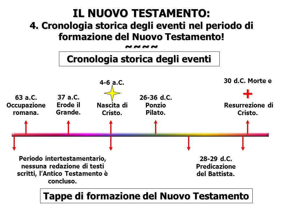 IL NUOVO TESTAMENTO: 4. Cronologia storica degli eventi nel periodo di formazione del Nuovo Testamento! ˜˜˜˜ 63 a.C. Occupazione romana. Cronologia st