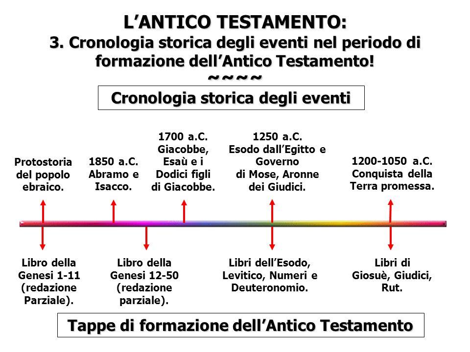 LANTICO TESTAMENTO: 3. Cronologia storica degli eventi nel periodo di formazione dellAntico Testamento! ˜˜˜˜ Protostoria del popolo ebraico. Cronologi