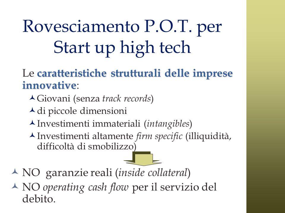 Rovesciamento P.O.T. per Start up high tech caratteristiche strutturali delle imprese innovative Le caratteristiche strutturali delle imprese innovati