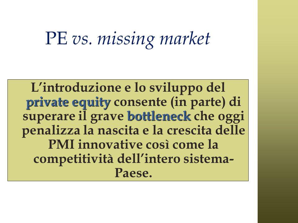 PE vs. missing market private equity bottleneck Lintroduzione e lo sviluppo del private equity consente (in parte) di superare il grave bottleneck che