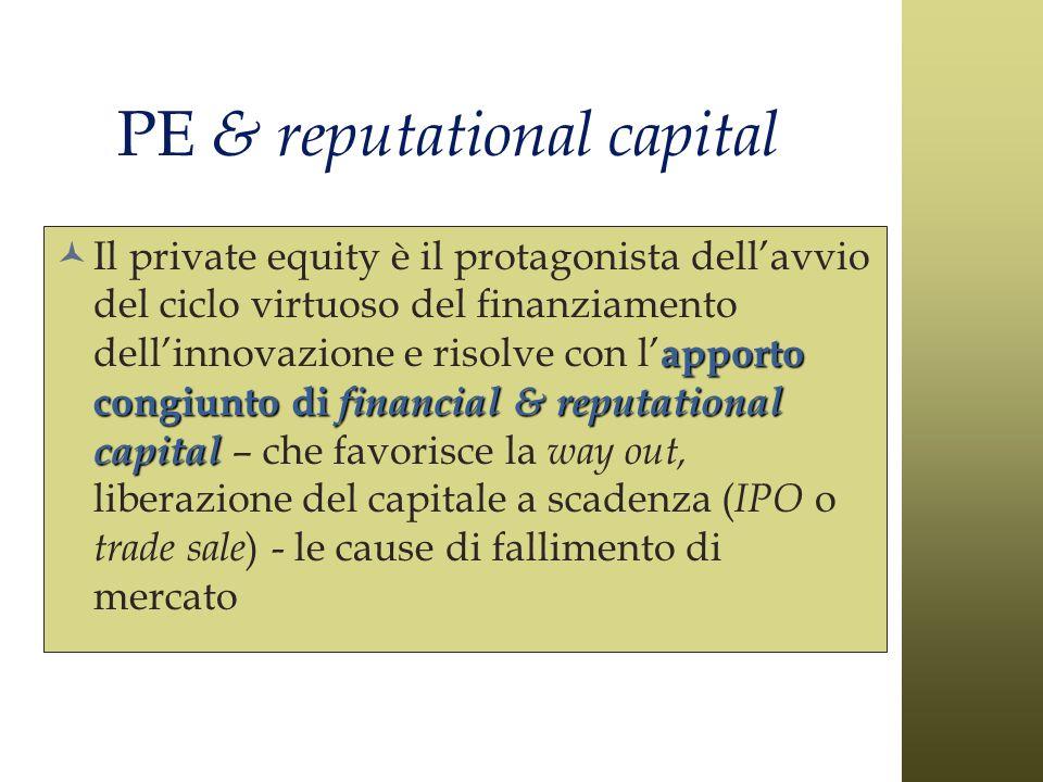 PE & reputational capital apporto congiunto di financial & reputational capital Il private equity è il protagonista dellavvio del ciclo virtuoso del f