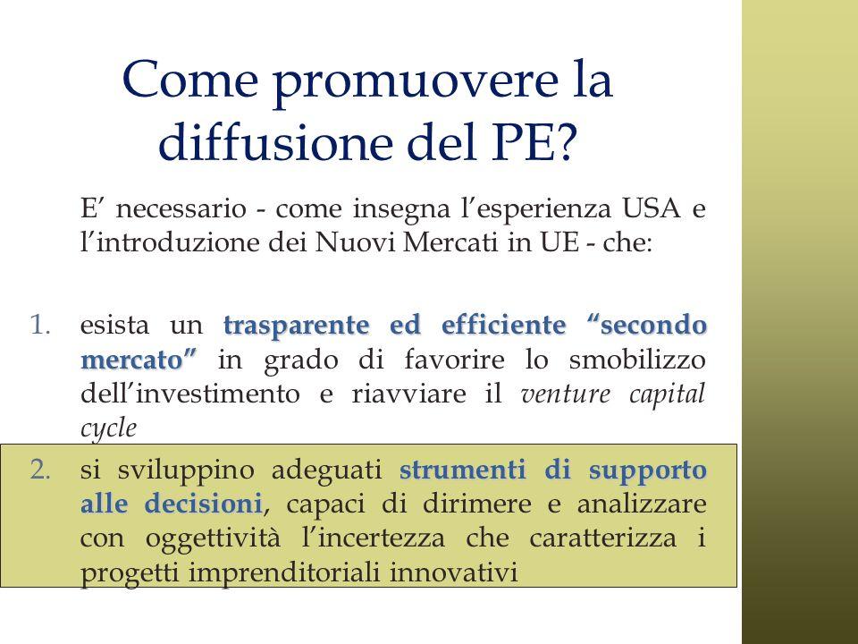 Come promuovere la diffusione del PE? E necessario - come insegna lesperienza USA e lintroduzione dei Nuovi Mercati in UE - che: trasparente ed effici