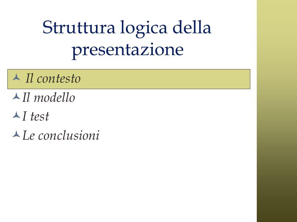 Struttura logica della presentazione Il contesto Il modello I test Le conclusioni