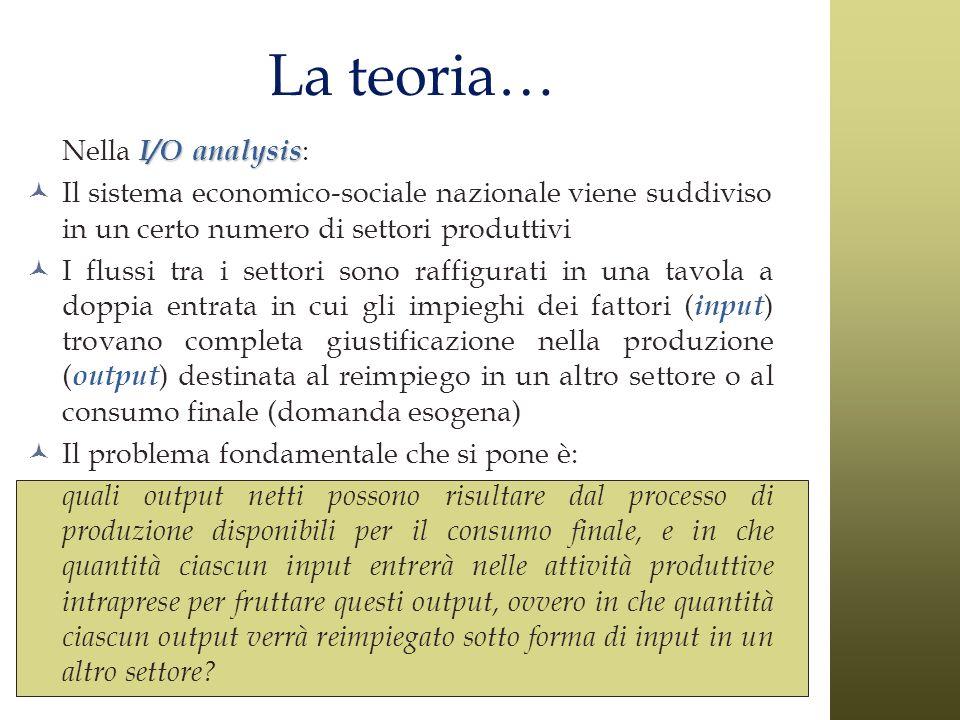 La teoria… I/O analysis Nella I/O analysis : Il sistema economico-sociale nazionale viene suddiviso in un certo numero di settori produttivi I flussi