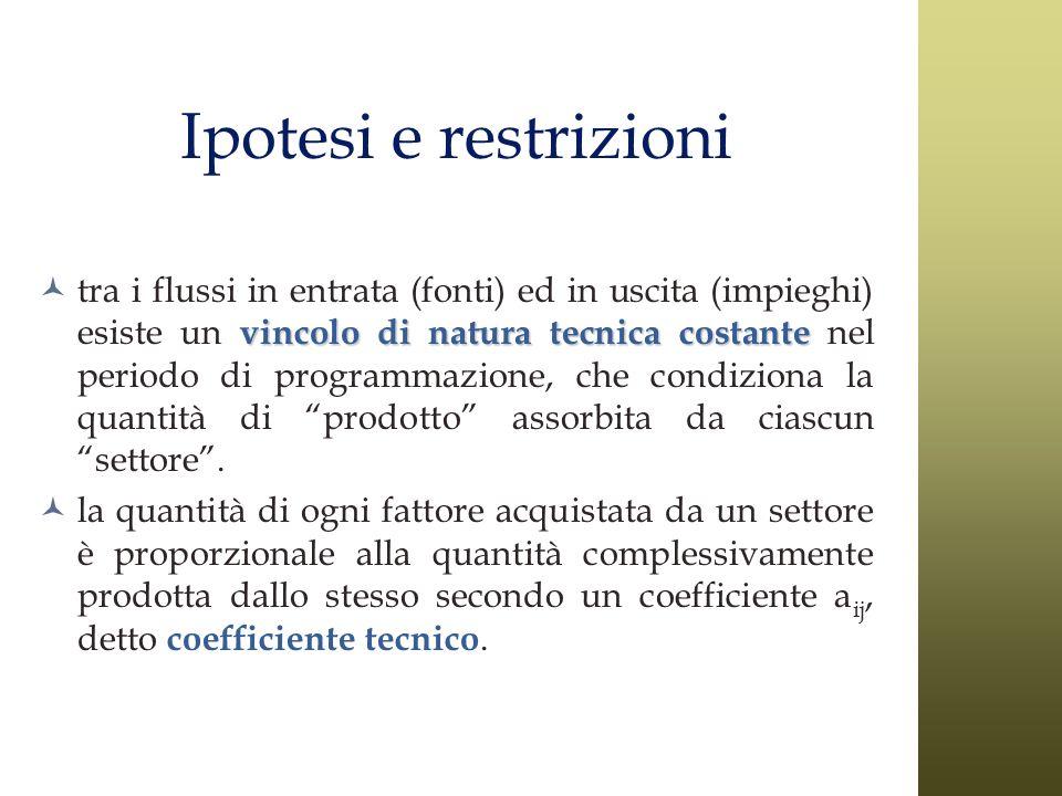 Ipotesi e restrizioni vincolo di natura tecnicacostante tra i flussi in entrata (fonti) ed in uscita (impieghi) esiste un vincolo di natura tecnica co