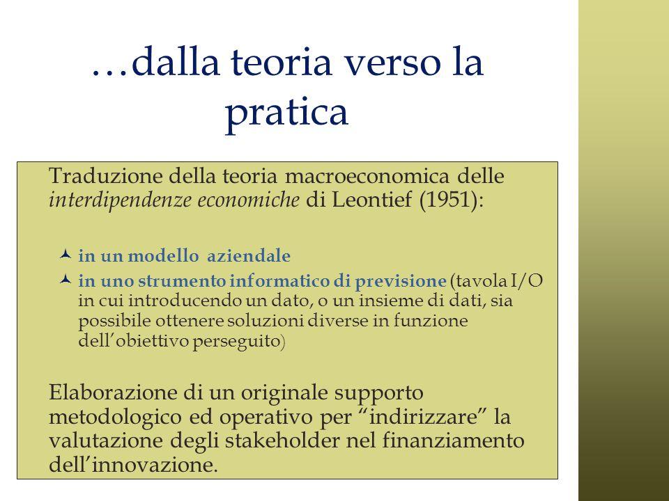 …dalla teoria verso la pratica Traduzione della teoria macroeconomica delle interdipendenze economiche di Leontief (1951): in un modello aziendale in