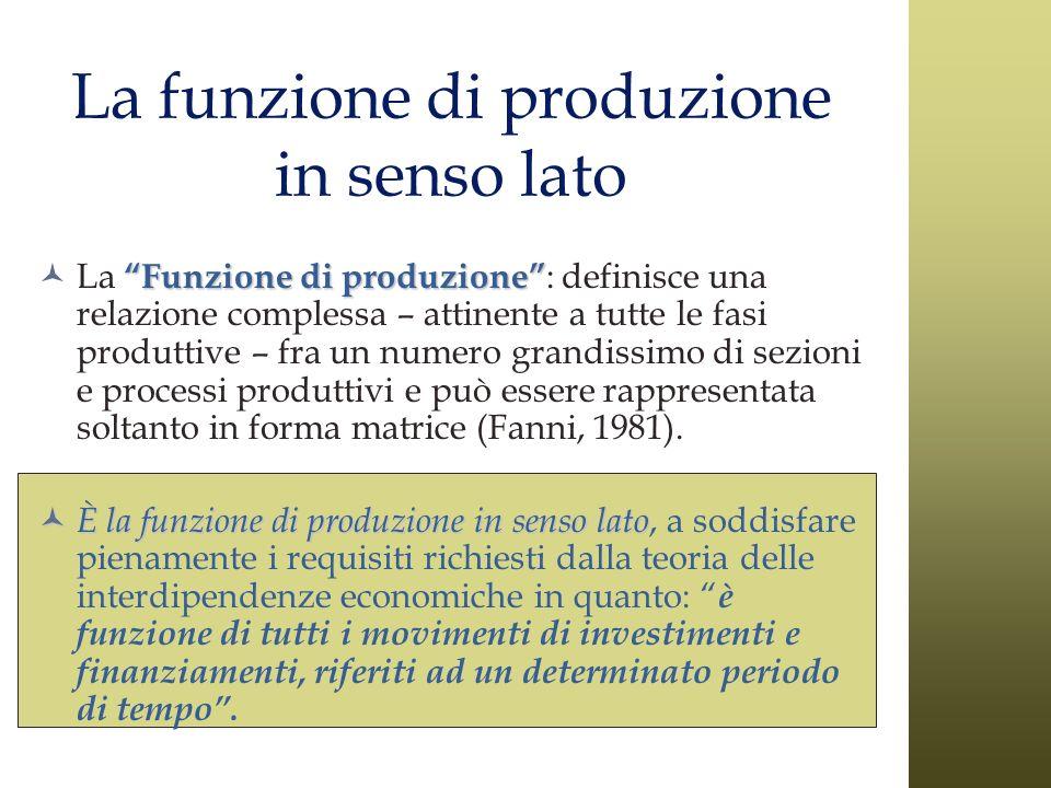 La funzione di produzione in senso lato Funzione di produzione La Funzione di produzione : definisce una relazione complessa – attinente a tutte le fa