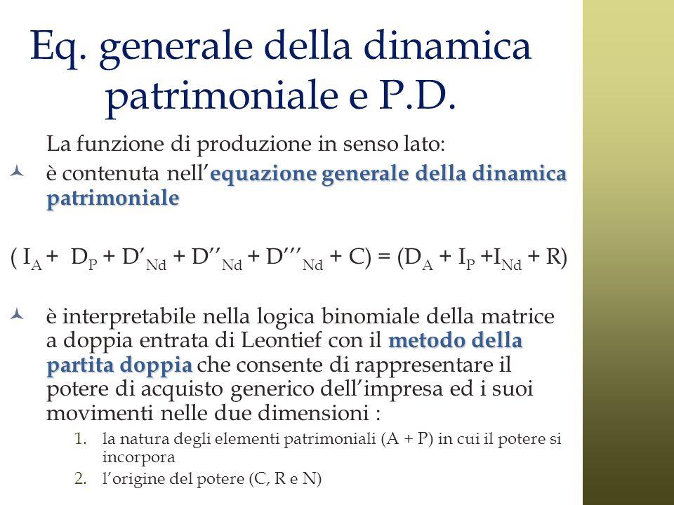 Eq. generale della dinamica patrimoniale e P.D. La funzione di produzione in senso lato: equazione generale della dinamica patrimoniale è contenuta ne