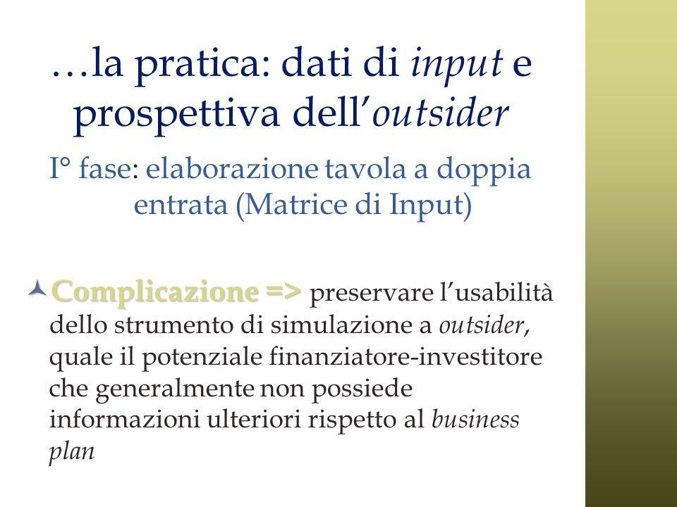 …la pratica: dati di input e prospettiva dell outsider I° fase: elaborazione tavola a doppia entrata (Matrice di Input) Complicazione => Complicazione