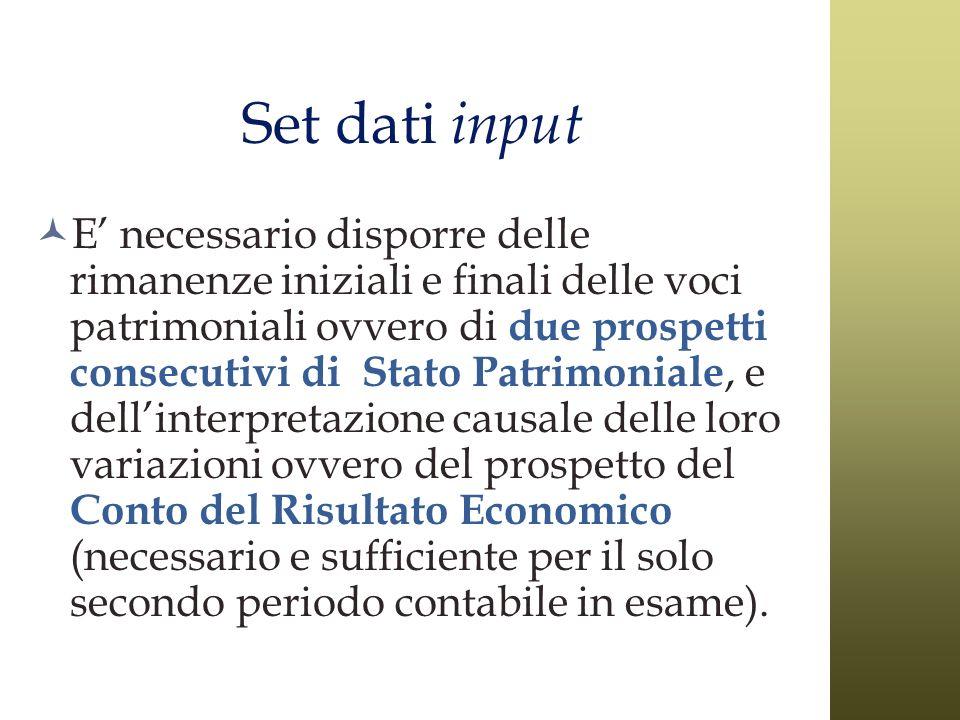 Set dati input E necessario disporre delle rimanenze iniziali e finali delle voci patrimoniali ovvero di due prospetti consecutivi di Stato Patrimonia