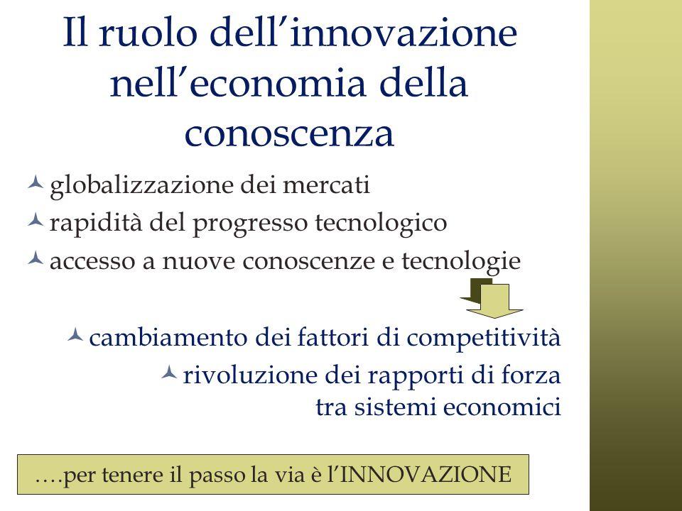 Il ruolo dellinnovazione nelleconomia della conoscenza globalizzazione dei mercati rapidità del progresso tecnologico accesso a nuove conoscenze e tec