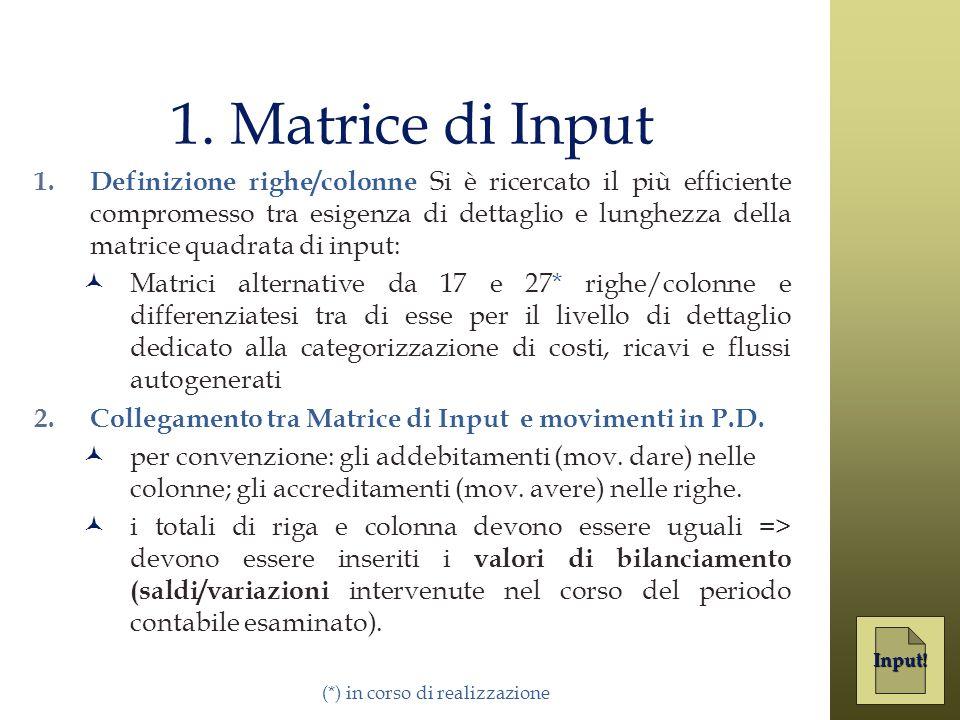 1. Matrice di Input 1. Definizione righe/colonne Si è ricercato il più efficiente compromesso tra esigenza di dettaglio e lunghezza della matrice quad