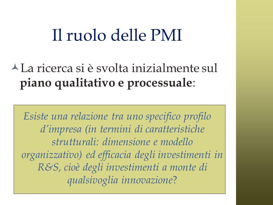 Il ruolo delle PMI La ricerca si è svolta inizialmente sul piano qualitativo e processuale : Esiste una relazione tra uno specifico profilo dimpresa (