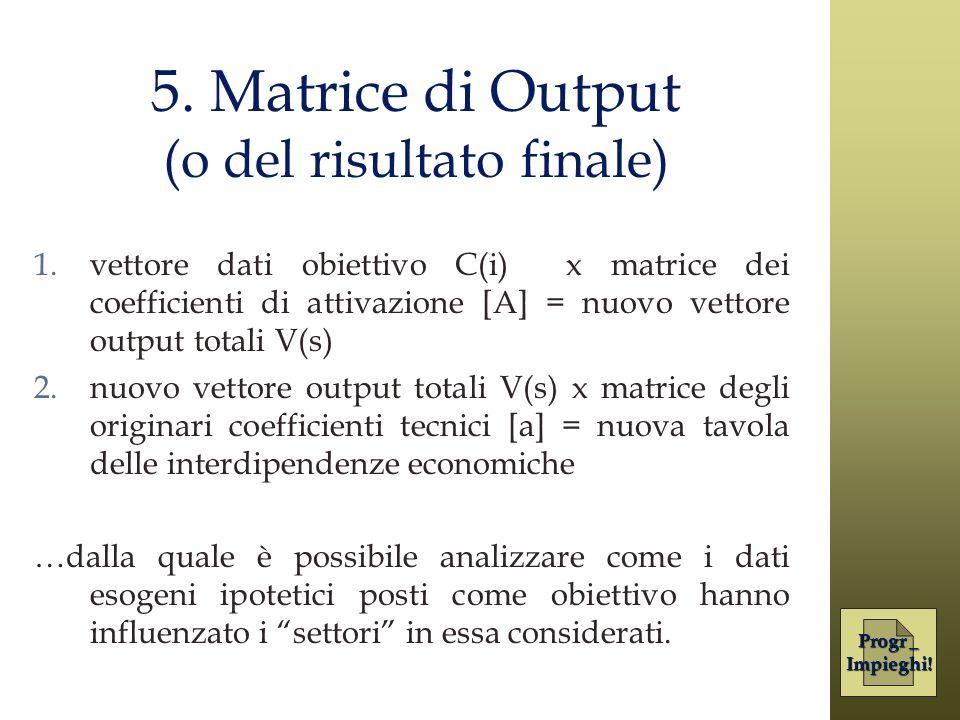 5. Matrice di Output (o del risultato finale) 1.vettore dati obiettivo C(i) x matrice dei coefficienti di attivazione [A] = nuovo vettore output total