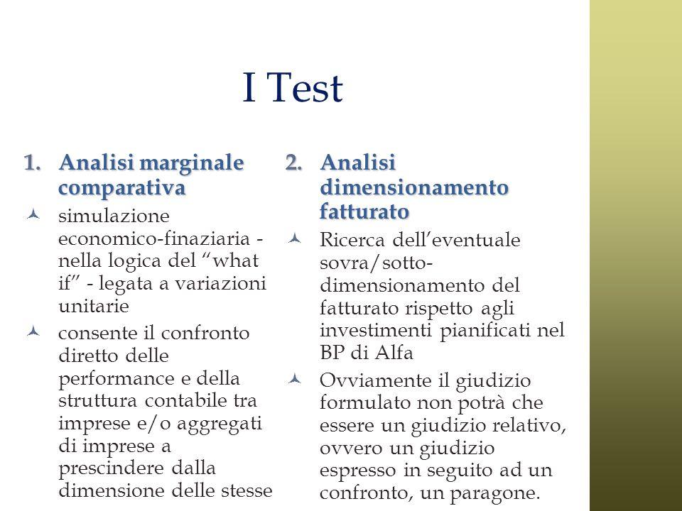 I Test 1.Analisi marginale comparativa simulazione economico-finaziaria - nella logica del what if - legata a variazioni unitarie consente il confront
