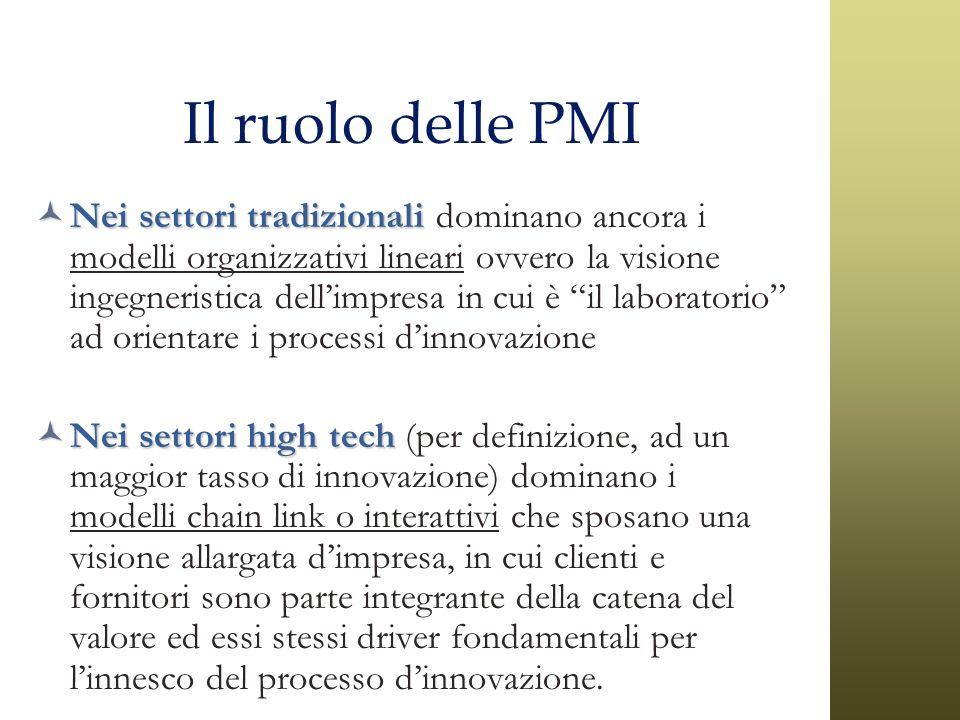 Il ruolo delle PMI Nei settori tradizionali Nei settori tradizionali dominano ancora i modelli organizzativi lineari ovvero la visione ingegneristica