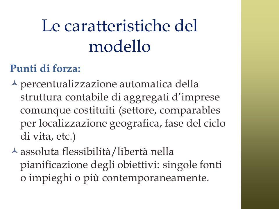 Le caratteristiche del modello Punti di forza: percentualizzazione automatica della struttura contabile di aggregati dimprese comunque costituiti (set