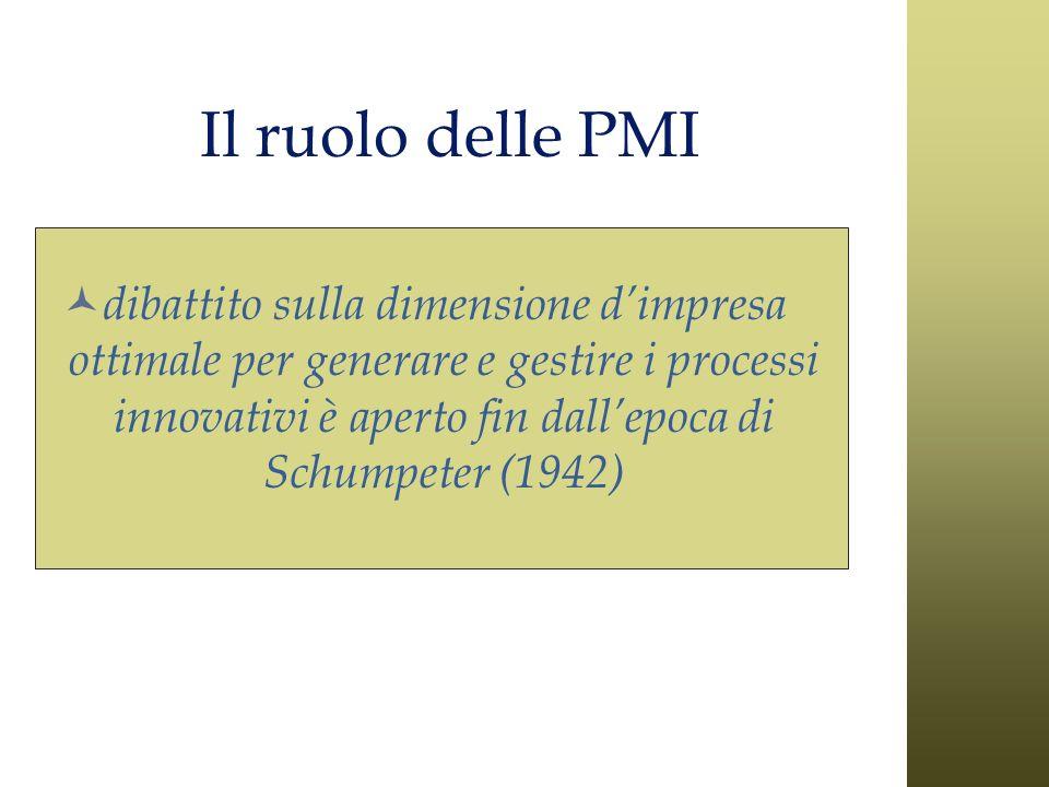 Il ruolo delle PMI complementarità ( cooperazione/competizione) In tema di innovazione grande e piccola impresa convivono secondo rapporti di complementarità ( cooperazione/competizione).