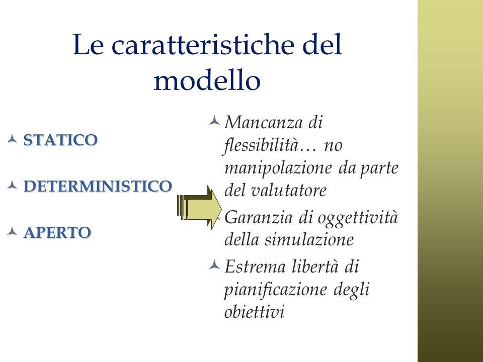 Le caratteristiche del modello STATICO STATICO DETERMINISTICO DETERMINISTICO APERTO APERTO Mancanza di flessibilità… no manipolazione da parte del val