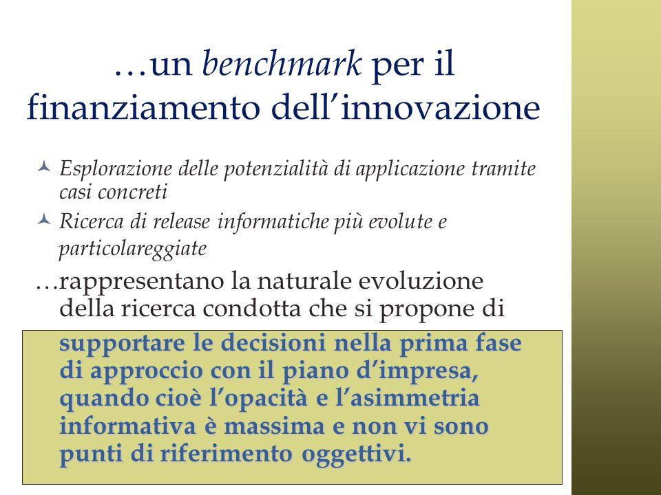 …un benchmark per il finanziamento dellinnovazione Esplorazione delle potenzialità di applicazione tramite casi concreti Ricerca di release informatic