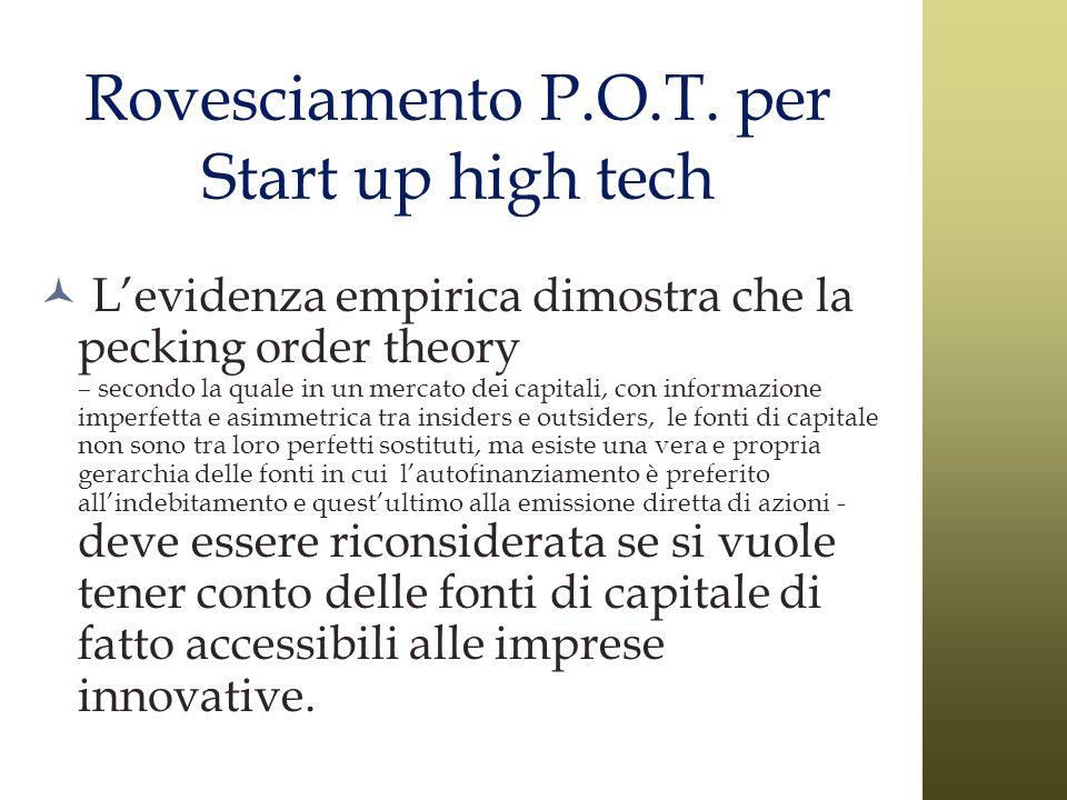 Rovesciamento P.O.T. per Start up high tech Levidenza empirica dimostra che la pecking order theory – secondo la quale in un mercato dei capitali, con