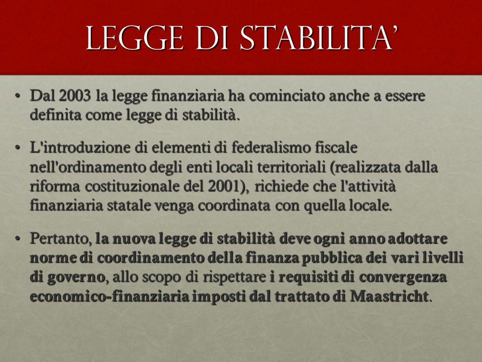 Legge di stabilita Dal 2003 la legge finanziaria ha cominciato anche a essere definita come legge di stabilità.Dal 2003 la legge finanziaria ha cominc