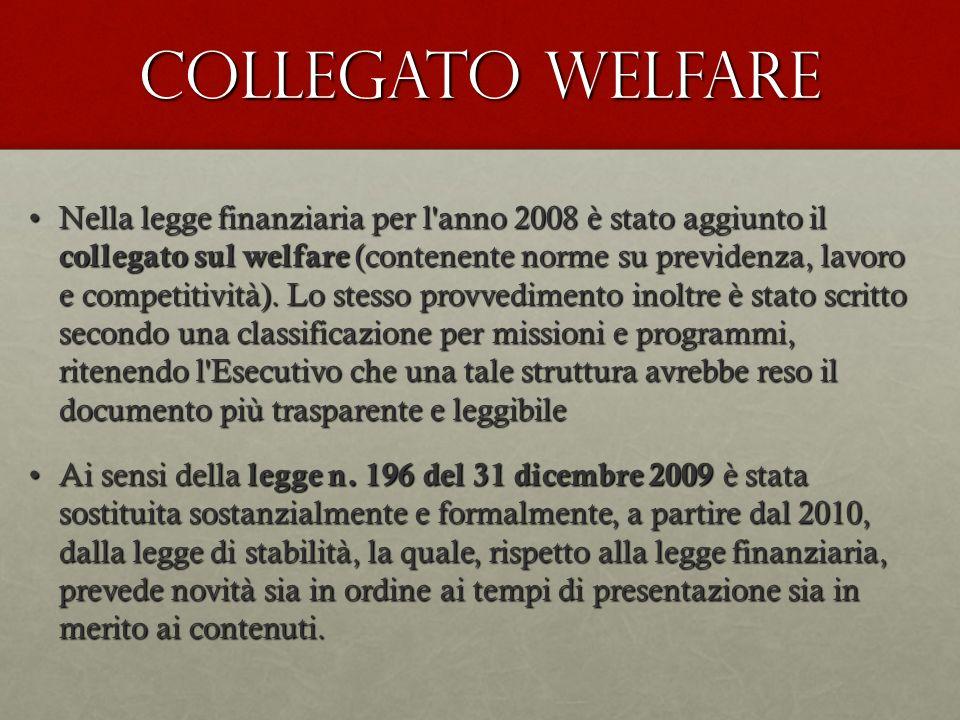 Collegato welfare Nella legge finanziaria per l'anno 2008 è stato aggiunto il collegato sul welfare (contenente norme su previdenza, lavoro e competit