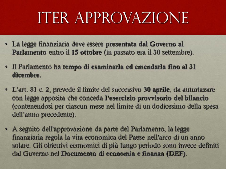 Iter approvazione La legge finanziaria deve essere presentata dal Governo al Parlamento entro il 15 ottobre (in passato era il 30 settembre).La legge
