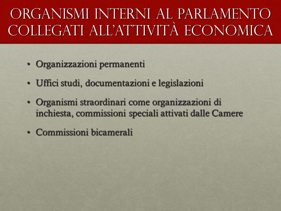 Organismi interni al Parlamento collegati allattività economica Organizzazioni permanentiOrganizzazioni permanenti Uffici studi, documentazioni e legi