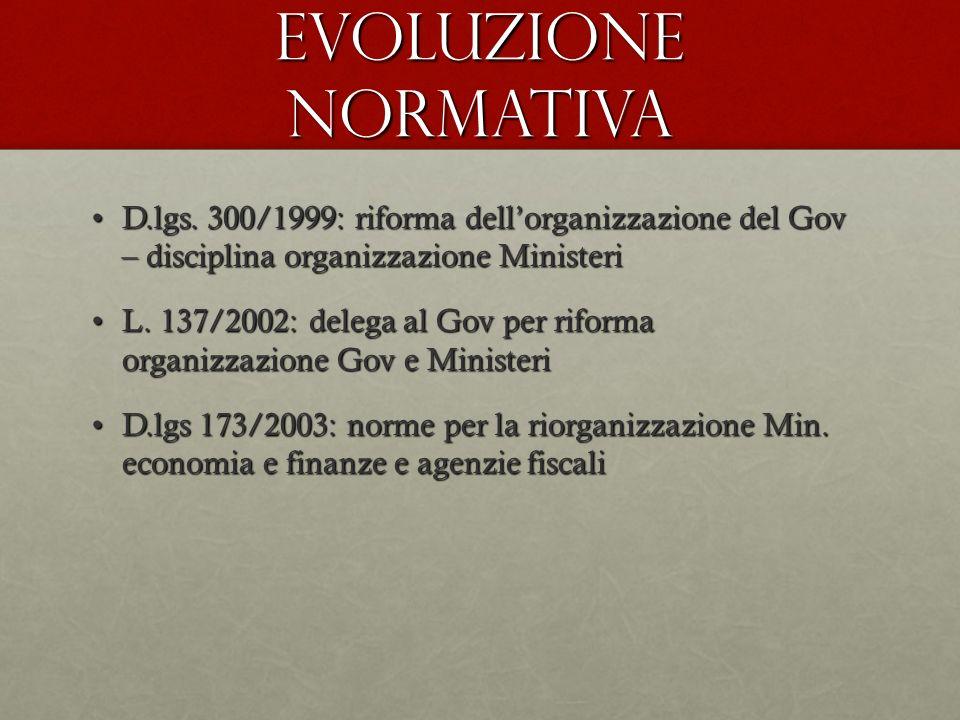 Evoluzione normativa D.lgs. 300/1999: riforma dellorganizzazione del Gov – disciplina organizzazione MinisteriD.lgs. 300/1999: riforma dellorganizzazi