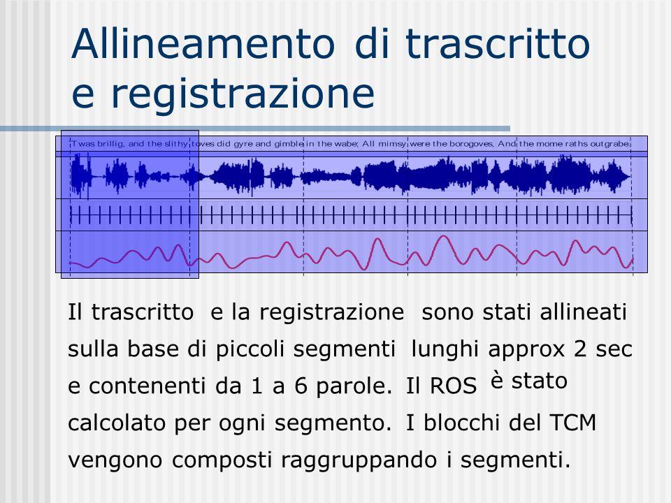 Allineamento di trascritto e registrazione Il trascrittoe la registrazionesono stati allineati sulla base dipiccoli segmentilunghi approx 2 sec e contenenti da 1 a 6 parole.Il ROS è stato calcolato per ogni segmento.I blocchi del TCM vengono composti raggruppando i segmenti.