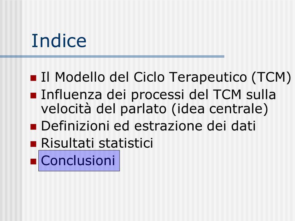 Indice Il Modello del Ciclo Terapeutico (TCM) Influenza dei processi del TCM sulla velocità del parlato (idea centrale) Definizioni ed estrazione dei