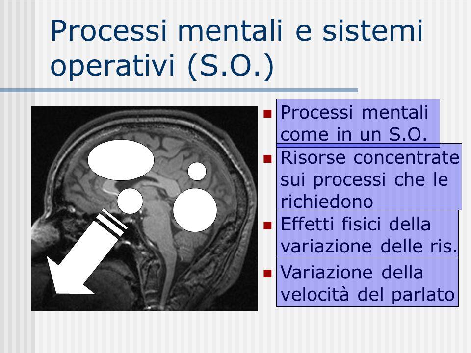 Processi mentali e sistemi operativi (S.O.) Processi mentali come in un S.O. Risorse concentrate sui processi che le richiedono Effetti fisici della v