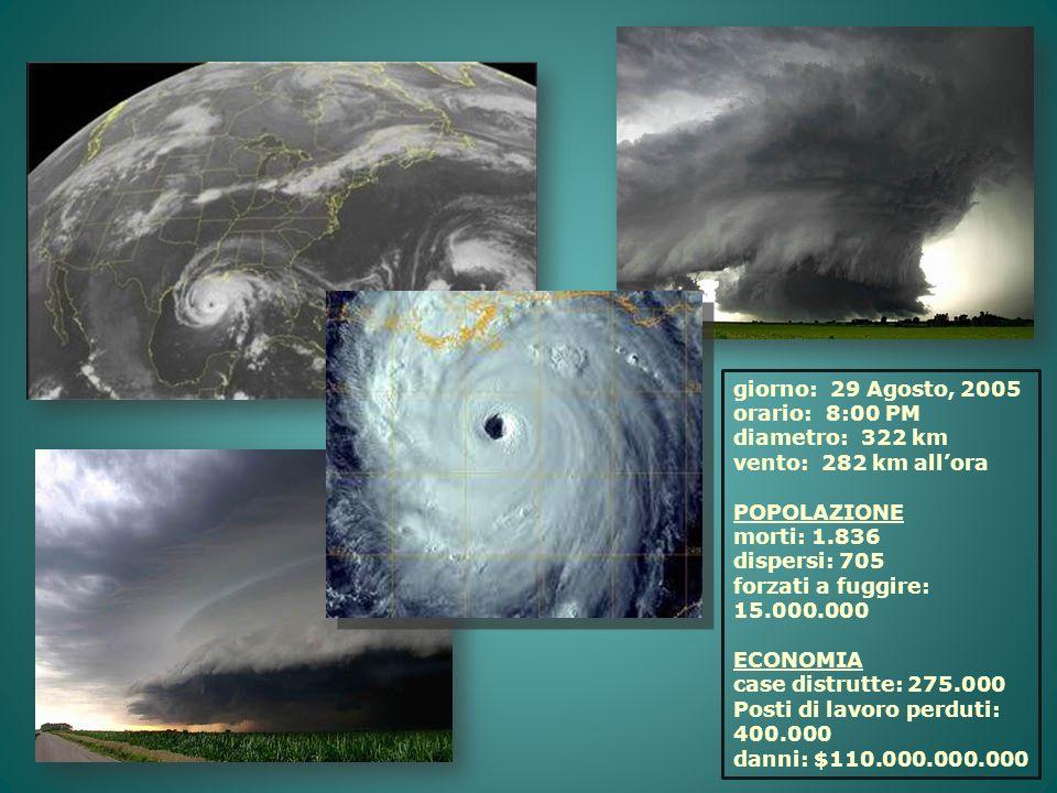 giorno: 29 Agosto, 2005 orario: 8:00 PM diametro: 322 km vento: 282 km allora POPOLAZIONE morti: 1.836 dispersi: 705 forzati a fuggire: 15.000.000 ECO