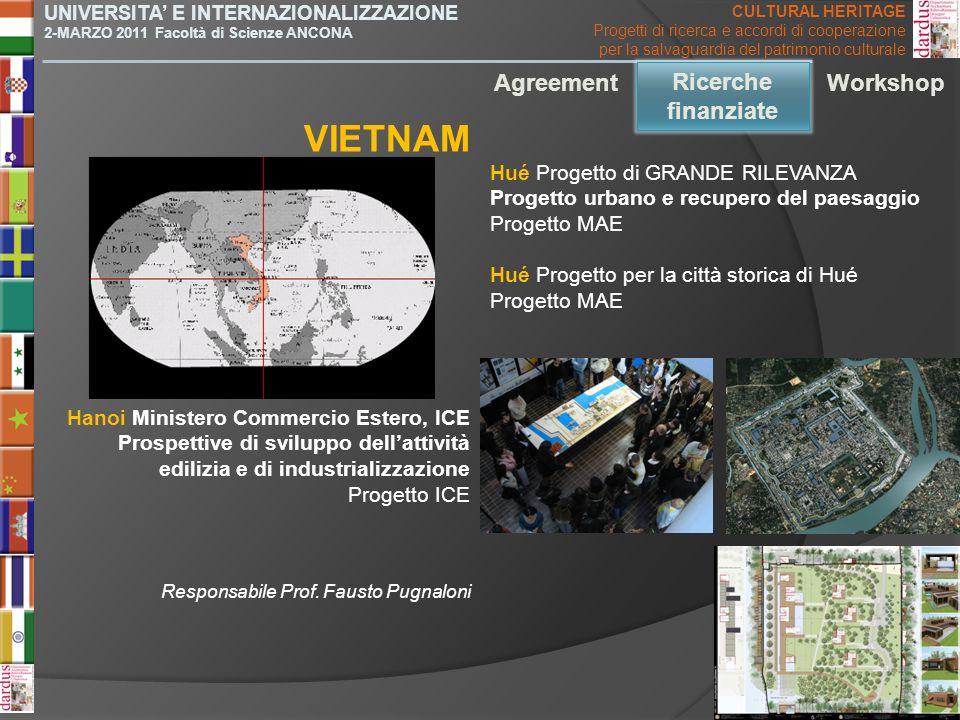 VIETNAM Agreement Ricerche finanziate Workshop Hué Progetto di GRANDE RILEVANZA Progetto urbano e recupero del paesaggio Progetto MAE Hué Progetto per