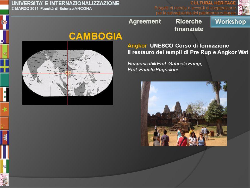 Angkor UNESCO Corso di formazione Il restauro dei templi di Pre Rup e Angkor Wat CAMBOGIA Agreement Ricerche finanziate Workshop UNIVERSITA E INTERNAZ